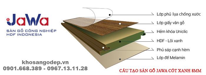 Cấu tạo sàn gỗ Jawa cốt xanh 8mm