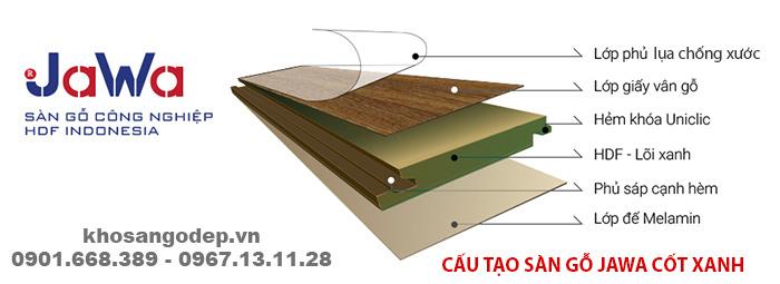 Cấu Tạo sàn gỗ Jawa cốt xanh