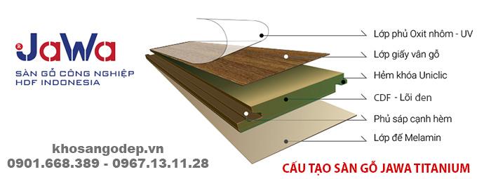 Cấu tạo sàn gỗ Jawa Titanium 12mm