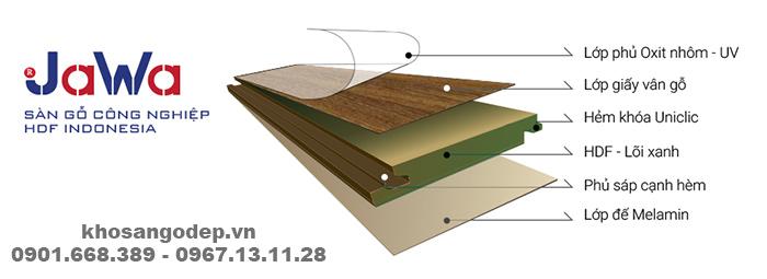Cấu tạo sàn gỗ Jawa
