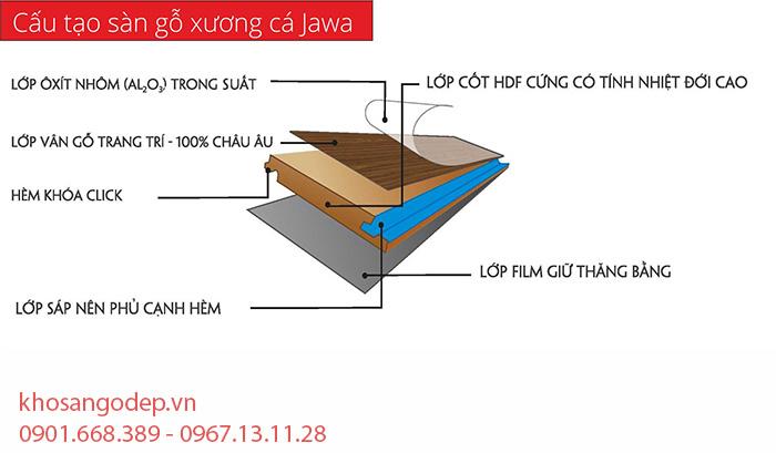 Cấu tạo sàn gỗ jawa xương cá 162