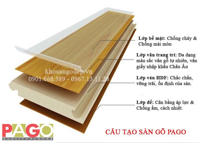 Cấu tạo sàn gỗ Pago