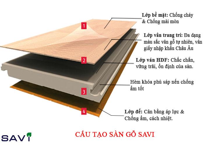 Cấu tạo sàn gỗ Savi