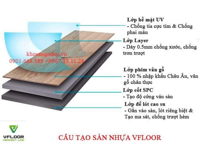 Cấu tạo sàn nhựa Vfloor