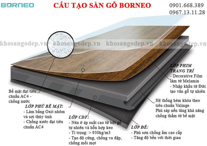 Cấu tạo sàn gỗ Borneo