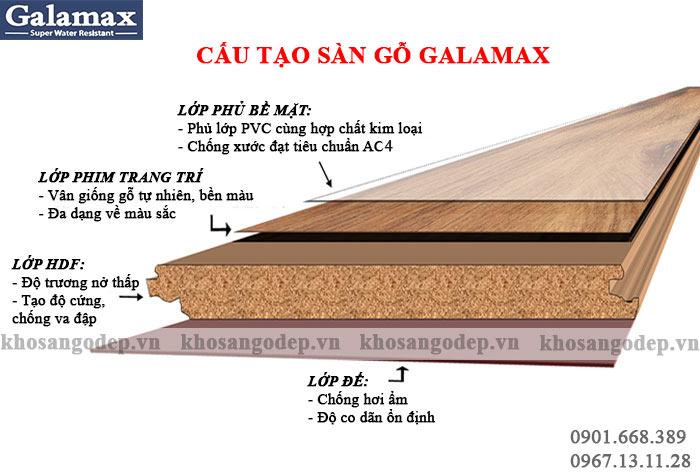 Cấu tạo sàn gỗ Galamax