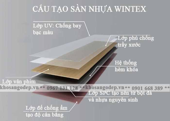 Cấu tạo sàn nhựa wintex
