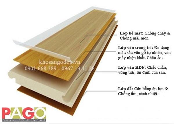 Cấu tạo của sàn gỗ cốt xanh